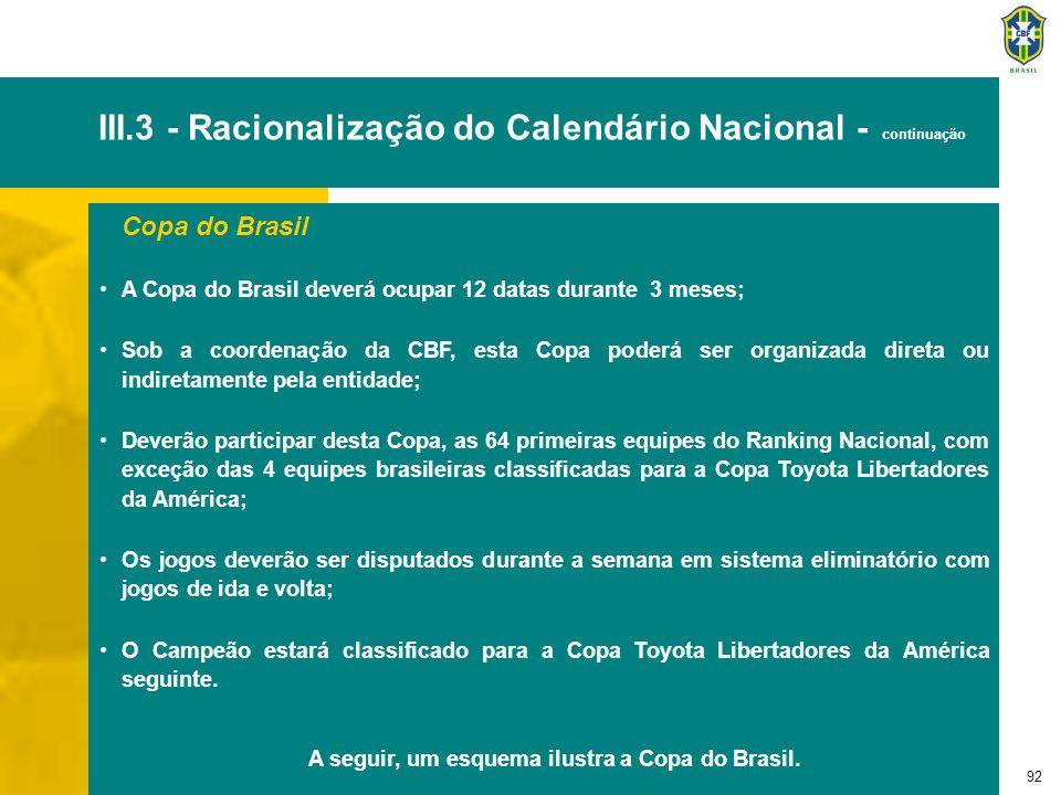 92 III.3 - Racionalização do Calendário Nacional - continuação Copa do Brasil A Copa do Brasil deverá ocupar 12 datas durante 3 meses; Sob a coordenaç