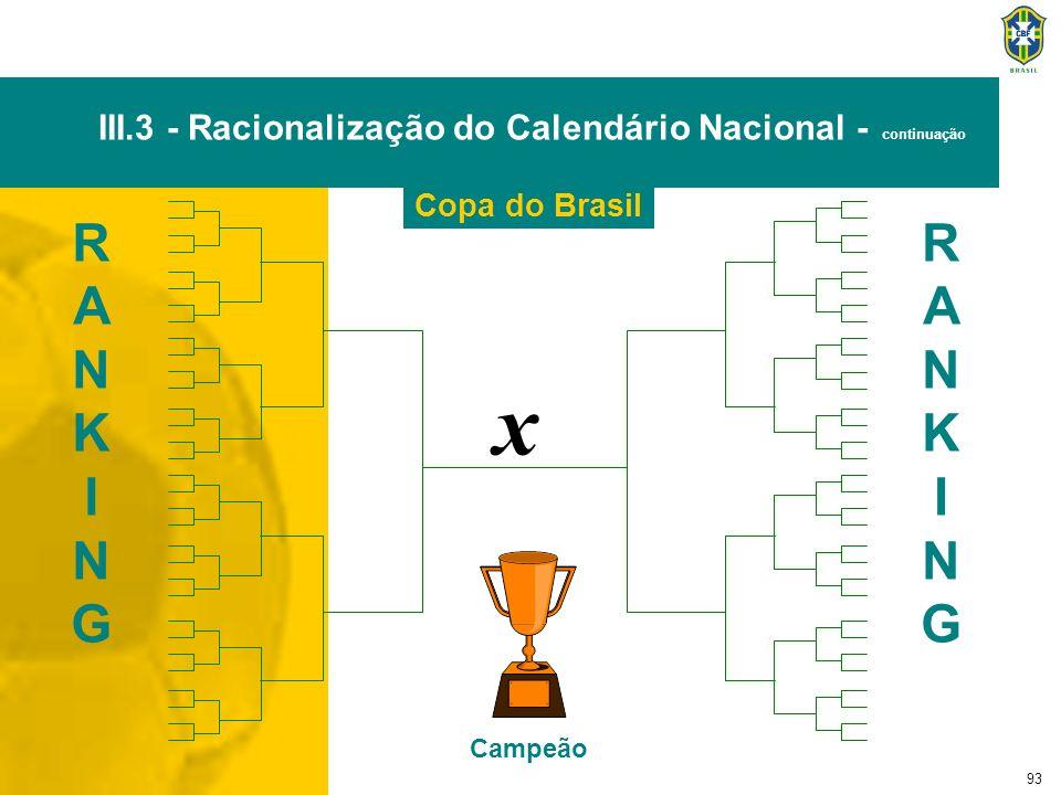94 III.3 - Racionalização do Calendário Nacional - continuação Campeonato Brasileiro da Primeira e Segunda Divisão O Campeonato Brasileiro será no segundo semestre, em 29 datas, com duas divisões disputadas simultaneamente (1 a e 2 a Divisão), cada qual com 24 equipes; Sob a coordenação da CBF, cada divisão será organizada direta ou indiretamente pela entidade; Deverão participar da Primeira Divisão: –O Campeão Brasileiro; –Os quatro vencedores regionais da Copa dos Campeões; –O Campeão Brasileiro da Segunda Divisão; –Complementado com as 18 primeiras equipes do Ranking Nacional do Futebol Brasileiro.