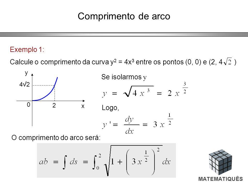Comprimento de arco Se isolarmos y Exemplo 1: Calcule o comprimento da curva y 2 = 4x 3 entre os pontos (0, 0) e (2, 4 ) Logo, 2 x y 0 4 2 O comprimen