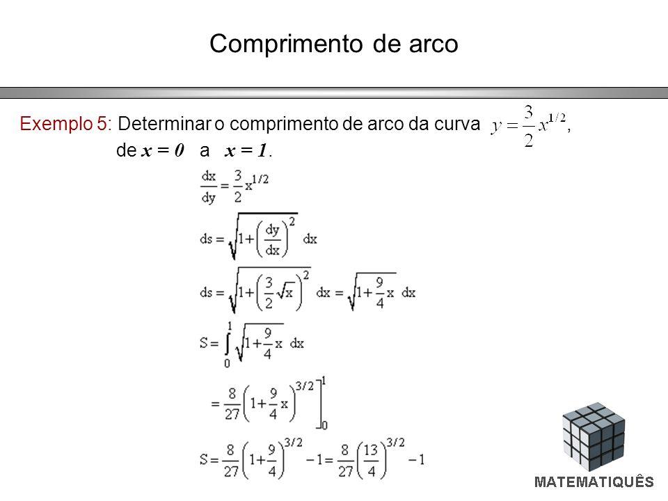 Comprimento de arco Exemplo 5: Determinar o comprimento de arco da curva, de x = 0 a x = 1.
