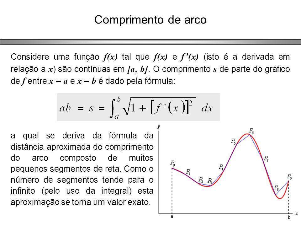 Comprimento de arco Considere uma função f(x) tal que f(x) e f(x) (isto é a derivada em relação a x ) são contínuas em [a, b]. O comprimento s de part