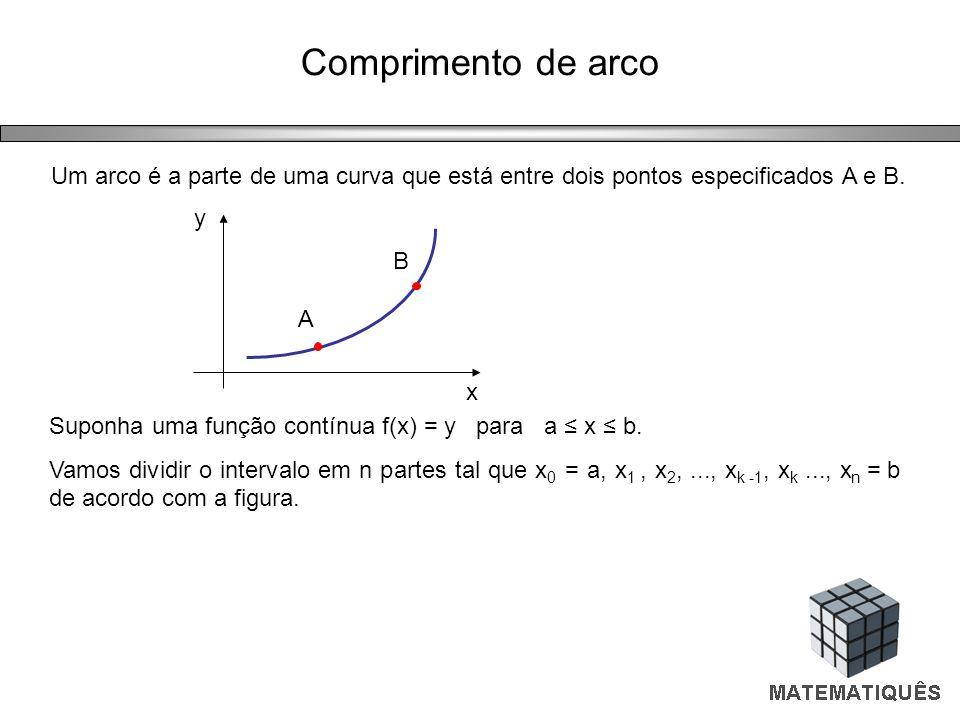 Comprimento de arco Um arco é a parte de uma curva que está entre dois pontos especificados A e B. Suponha uma função contínua f(x) = y para a x b. Va