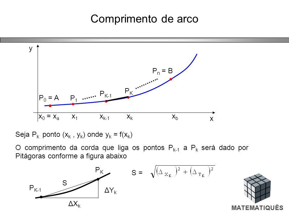 Comprimento de arco Seja P k ponto (x k, y k ) onde y k = f(x k ) O comprimento da corda que liga os pontos P k-1 a P k será dado por Pitágoras confor