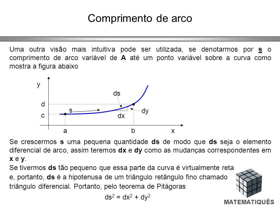 Comprimento de arco Uma outra visão mais intuitiva pode ser utilizada, se denotarmos por s o comprimento de arco variável de A até um ponto variável s