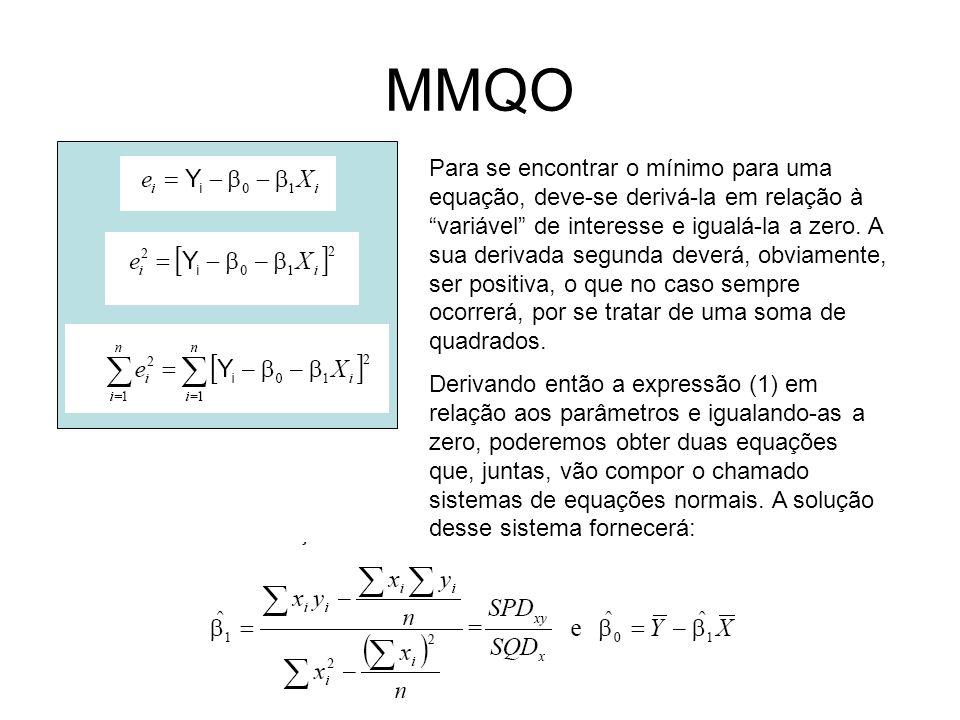 MMQO Para se encontrar o mínimo para uma equação, deve-se derivá-la em relação à variável de interesse e igualá-la a zero. A sua derivada segunda deve
