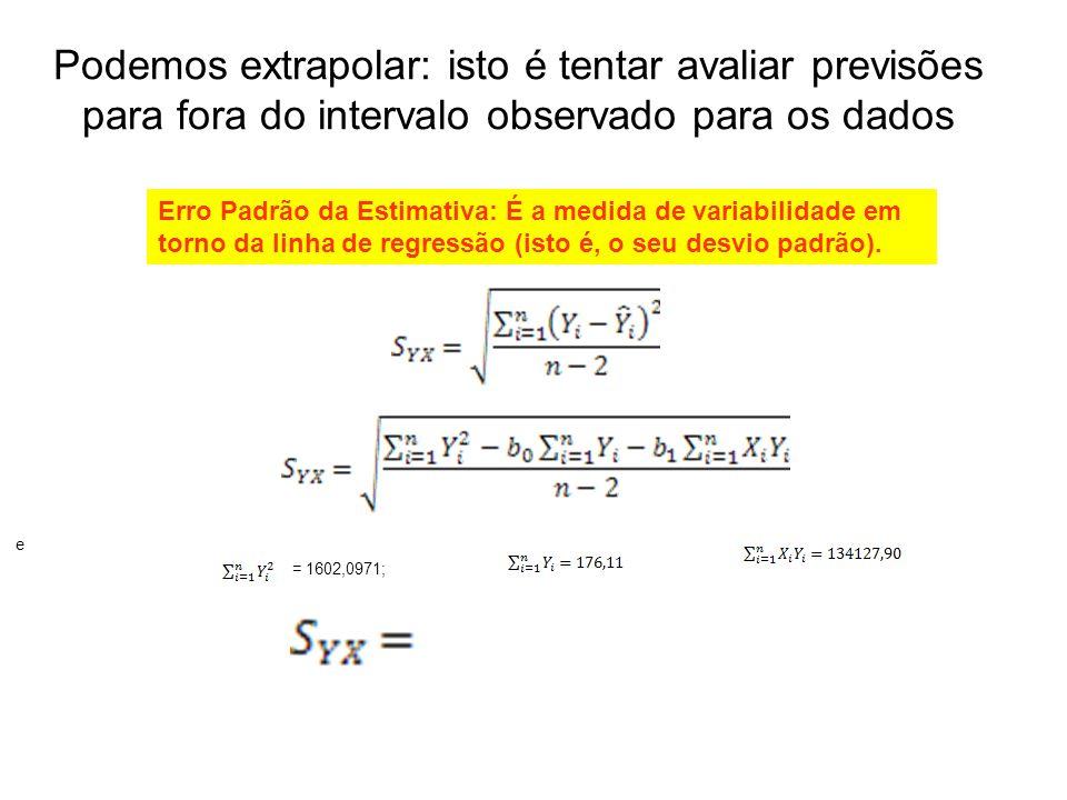 Podemos extrapolar: isto é tentar avaliar previsões para fora do intervalo observado para os dados = 1602,0971; e Erro Padrão da Estimativa: É a medid