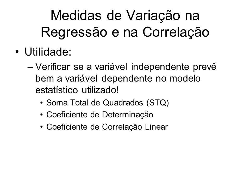 Medidas de Variação na Regressão e na Correlação Utilidade: –Verificar se a variável independente prevê bem a variável dependente no modelo estatístic