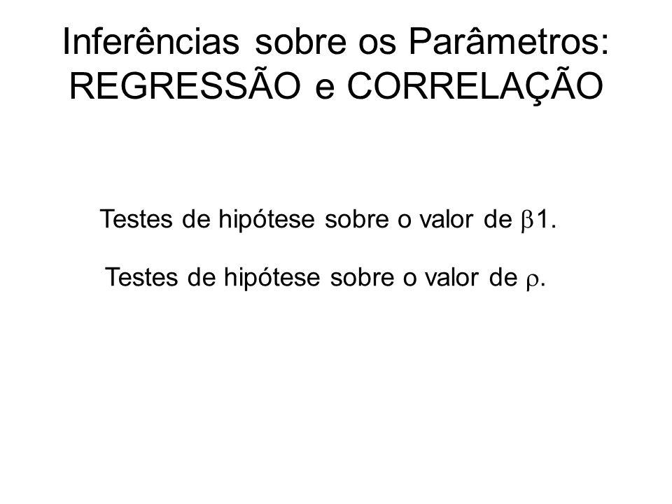 Inferências sobre os Parâmetros: REGRESSÃO e CORRELAÇÃO Testes de hipótese sobre o valor de 1. Testes de hipótese sobre o valor de.