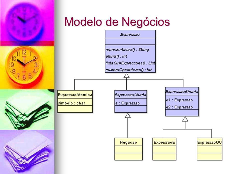 Exemplo: (x + (-y)) Expressao x = new ExpressaoAtomica(x); Expressao y = new ExpressaoAtomica(y); Expressao negY = new Negacao(y); Expressao ou = new ExpressaoOU(x, negY); String e = ou.representacao(); System.out.println(Altura de + e + : + ou.altura()); System.out.println (Número de operadores de + e + : + ou.numeroOperadores()); Altura de (x+(-y)) : 2 Número de operadores de (x+(-y)) : 2