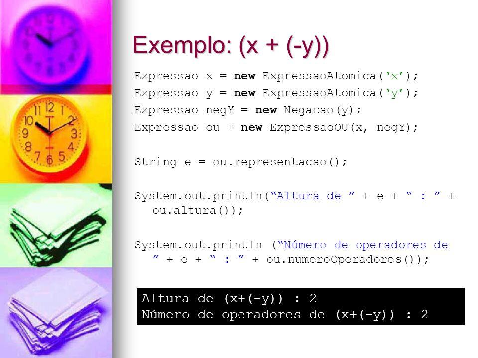 Definição recursiva: representacao() //na classe ExpressaoAtomica String representacao(){ return this.simbolo + ; } //na classe Negacao String representacao(){ return (- + this.getE().representacao() + ); } //na classe ExpressaoE, bem parecido na //ExpressaoOU String representacao(){ return ( + this.getE1().representacao() +.