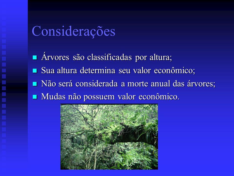 Considerações Árvores são classificadas por altura; Árvores são classificadas por altura; Sua altura determina seu valor econômico; Sua altura determi
