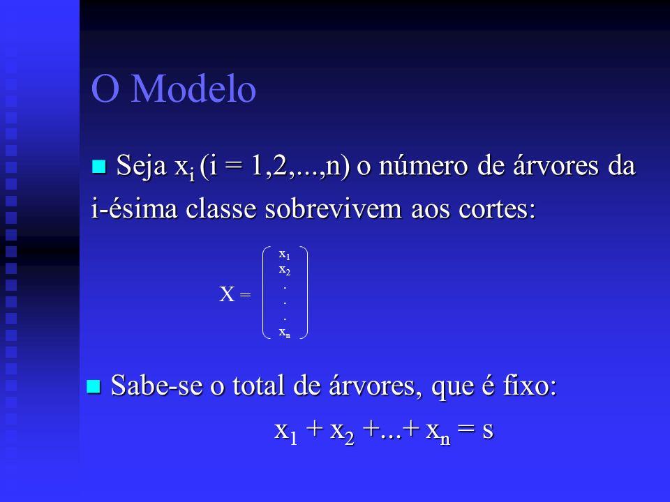 O Modelo Seja x i (i = 1,2,...,n) o número de árvores da Seja x i (i = 1,2,...,n) o número de árvores da i-ésima classe sobrevivem aos cortes: x1x2...