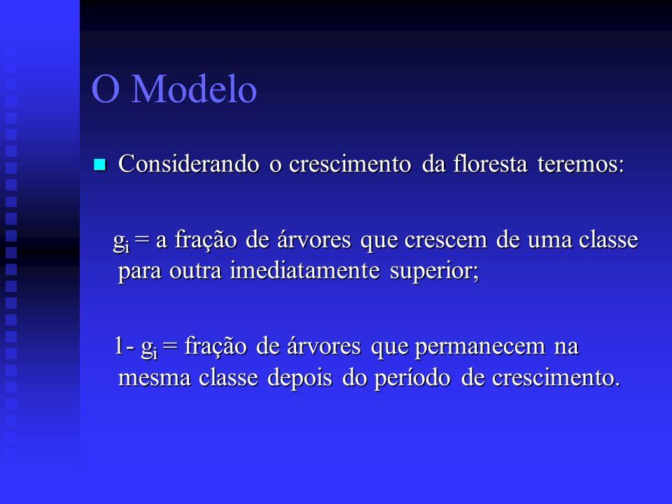 O Modelo Considerando o crescimento da floresta teremos: Considerando o crescimento da floresta teremos: g i = a fração de árvores que crescem de uma