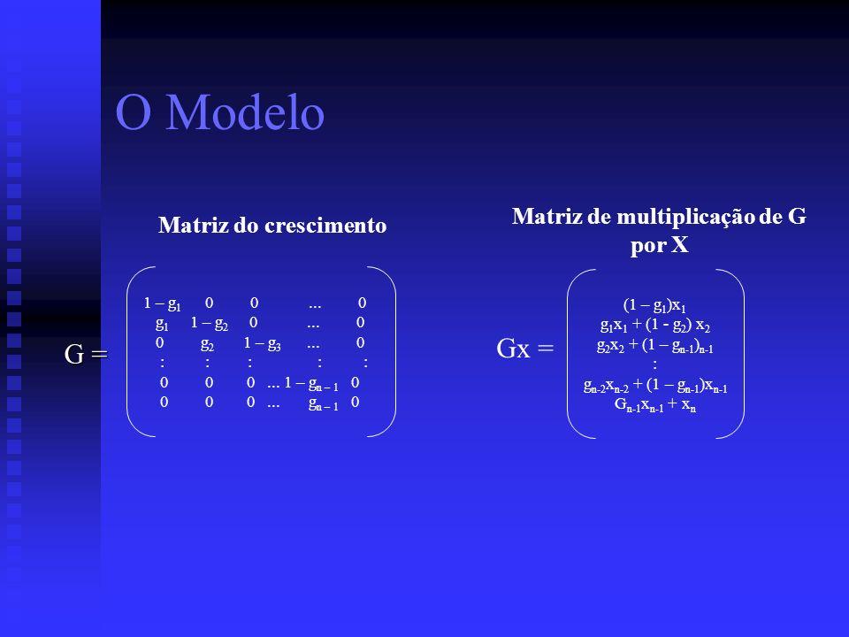 G = 1 – g 1 0 0... 0 g 1 1 – g 2 0... 0 0 g 2 1 – g 3... 0 : : : : : 0 0 0... 1 – g n – 1 0 0 0 0... g n – 1 0 O Modelo Matriz do crescimento (1 – g 1