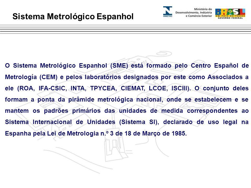 O Sistema Metrológico Espanhol (SME) está formado pelo Centro Español de Metrología (CEM) e pelos laboratórios designados por este como Associados a e