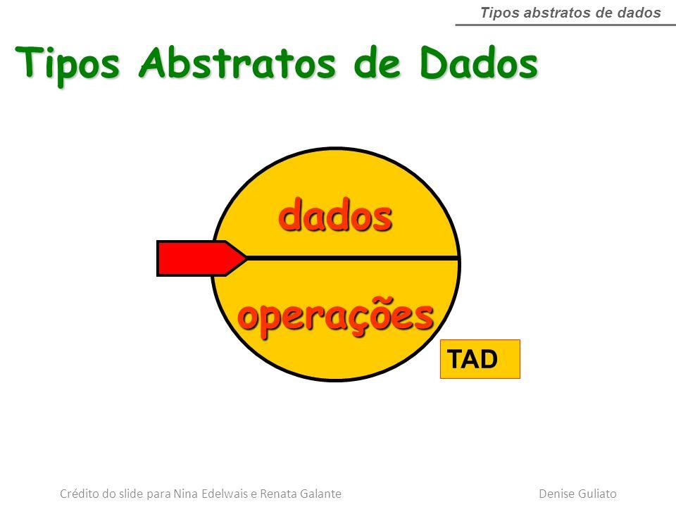 dadosoperações TAD Tipos Abstratos de Dados Tipos abstratos de dados Crédito do slide para Nina Edelwais e Renata Galante Denise Guliato