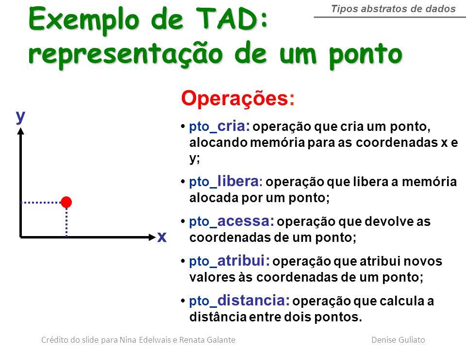 Operações: pto_ cria: operação que cria um ponto, alocando memória para as coordenadas x e y; pto_ libera : operação que libera a memória alocada por