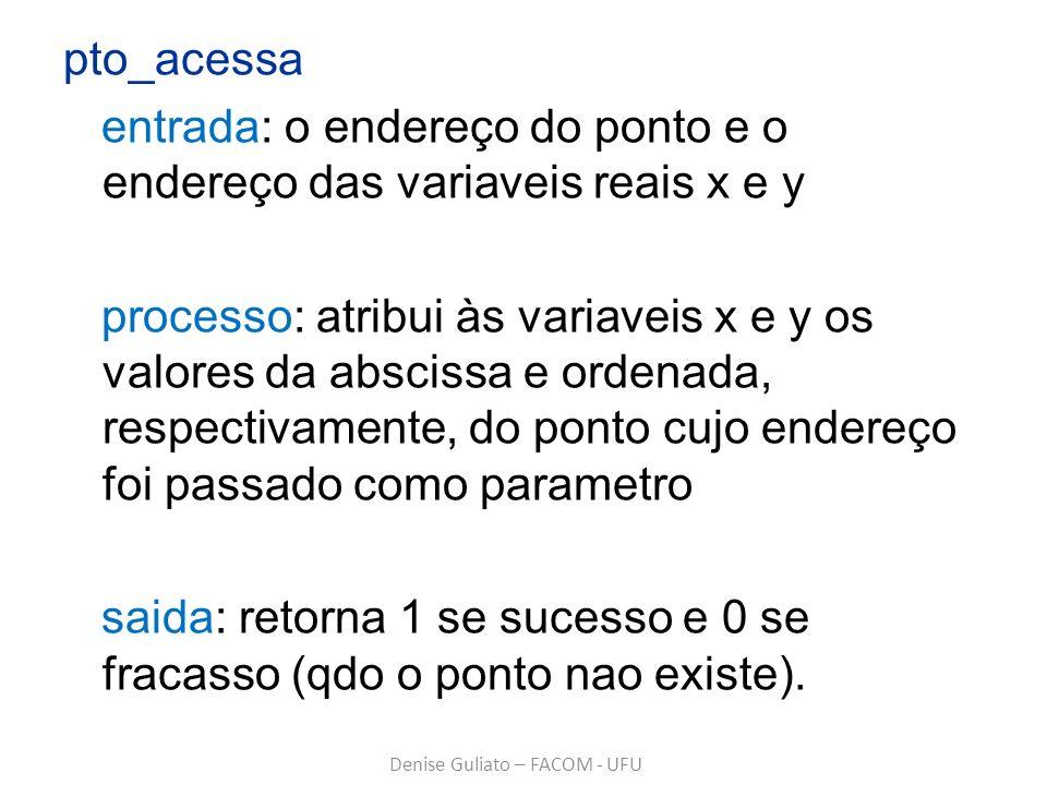 pto_acessa entrada: o endereço do ponto e o endereço das variaveis reais x e y processo: atribui às variaveis x e y os valores da abscissa e ordenada,