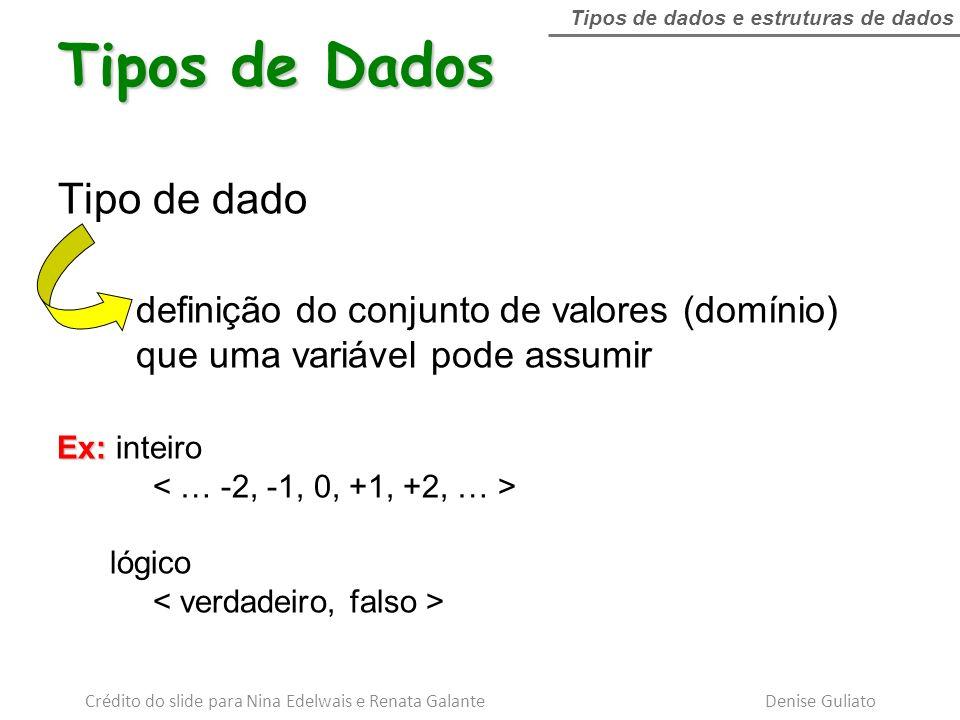 Tipo de dado definição do conjunto de valores (domínio) que uma variável pode assumir Ex: Ex: inteiro lógico Tipos de Dados Tipos de dados e estrutura