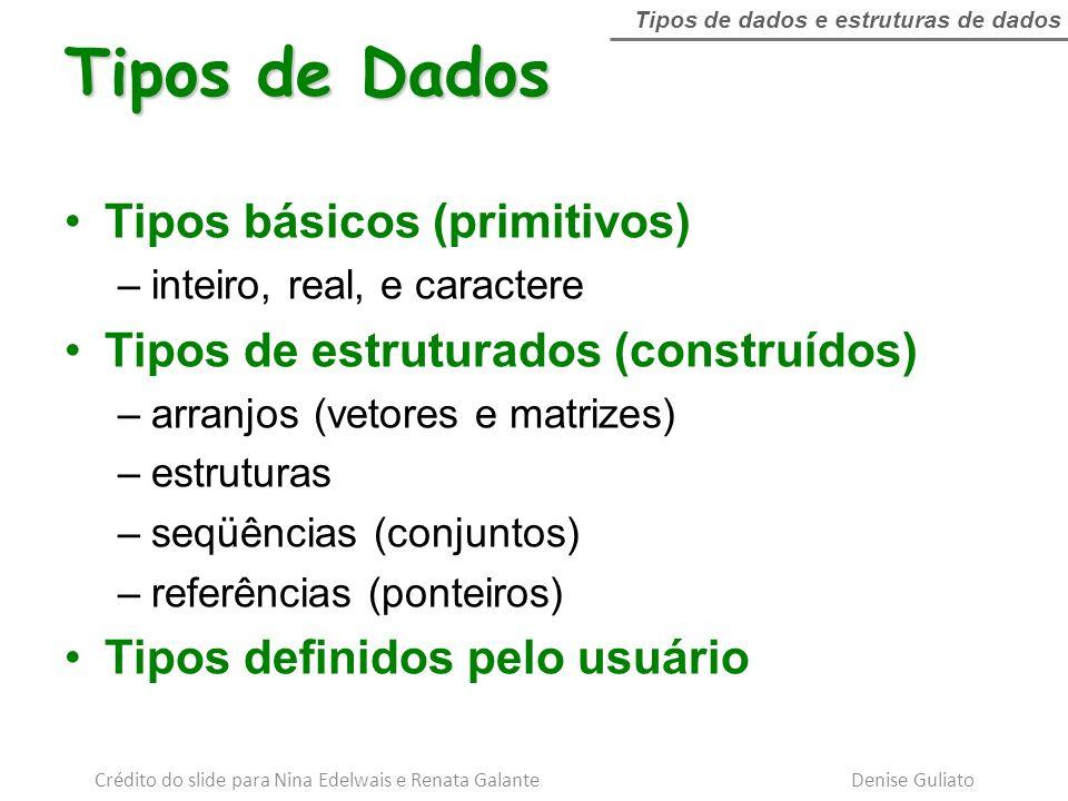 Tipos de Dados Tipos básicos (primitivos) –inteiro, real, e caractere Tipos de estruturados (construídos) –arranjos (vetores e matrizes) –estruturas –