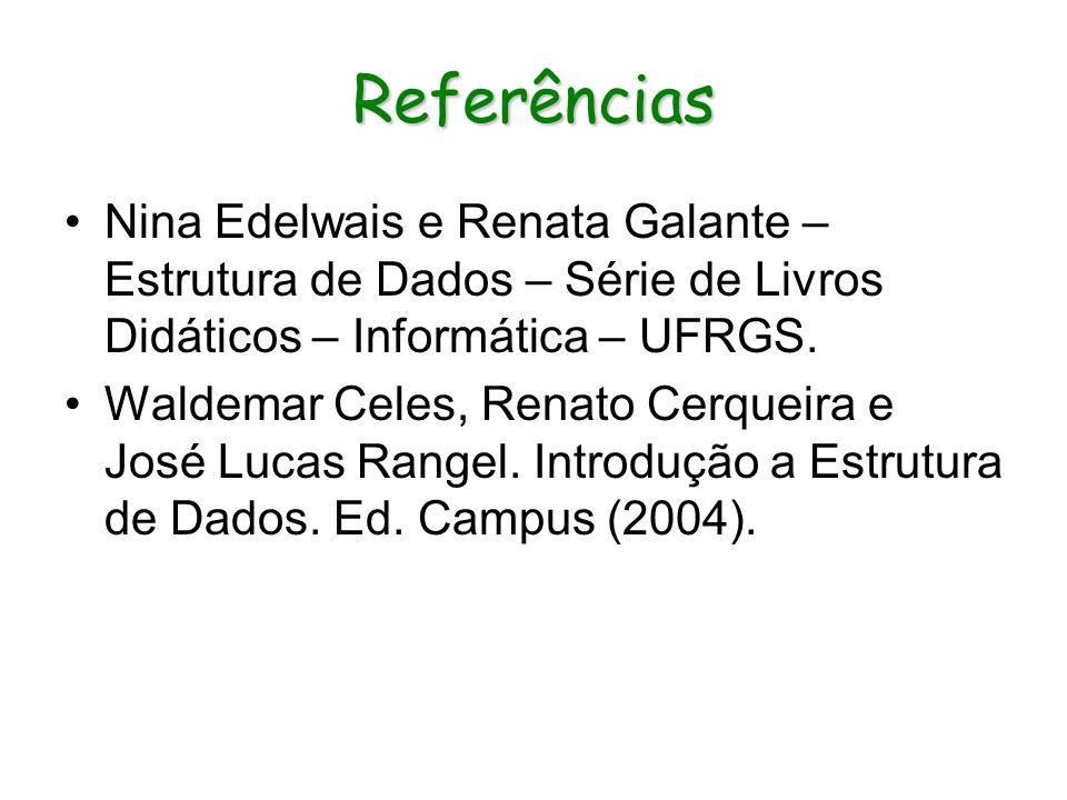 Referências Nina Edelwais e Renata Galante – Estrutura de Dados – Série de Livros Didáticos – Informática – UFRGS. Waldemar Celes, Renato Cerqueira e