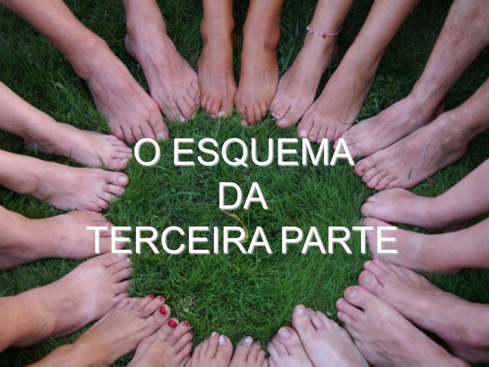 O ESQUEMA DA TERCEIRA PARTE