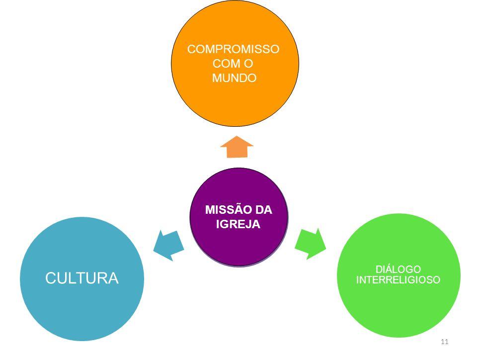 11 MISIÓN DE LA IGLESIA CULTURA DIÁLOGO INTERRELIGIOSO COMPROMISO CON EL MUNDO COMPROMISSO COM O MUNDO MISSÃO DA IGREJA