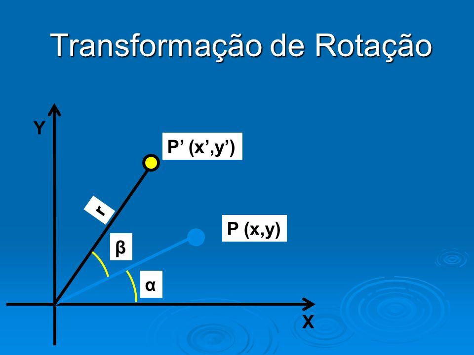 Y X P (x,y) α Transformação de Rotação β r P (x,y)