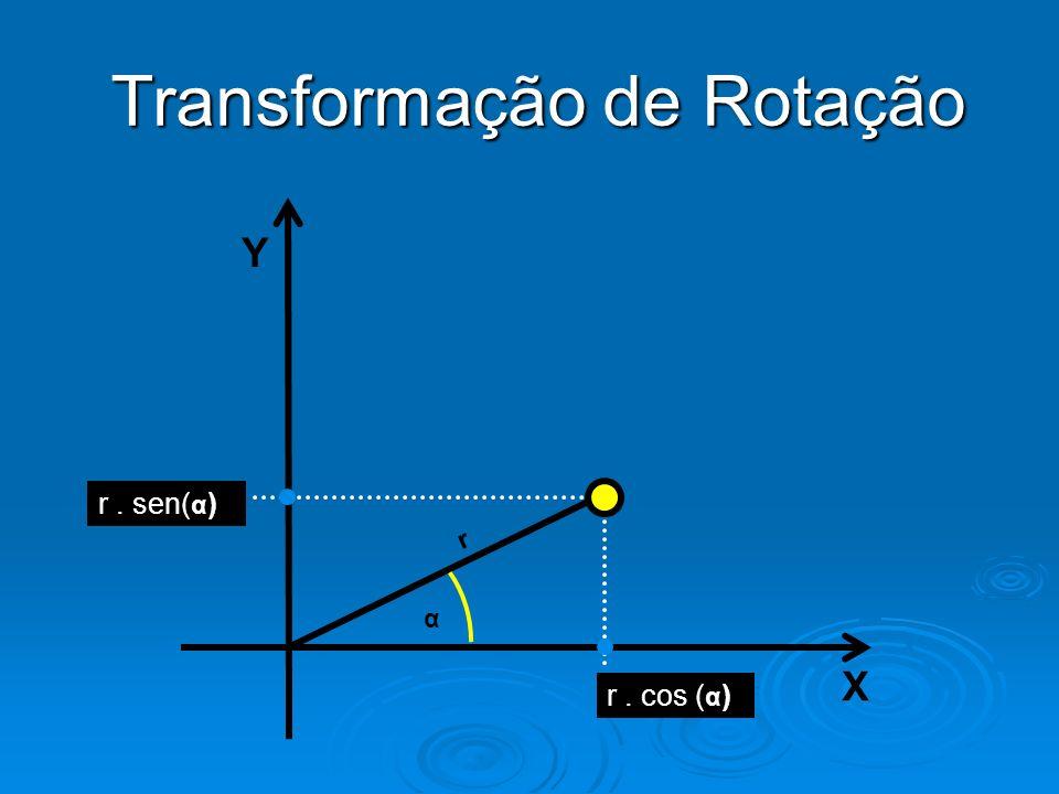 Y X Transformação de Rotação r. cos ( α ) α r. sen( α ) r
