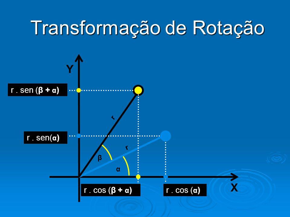 Y X Transformação de Rotação r. cos (β + α )r. cos ( α ) α β r. sen (β + α ) r. sen( α ) r r