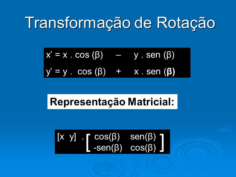 Transformação de Rotação x = x. cos (β) – y. sen (β) y = y. cos (β) + x. sen (β) Representação Matricial: [x y]. cos(β) sen(β) -sen(β) cos(β) []