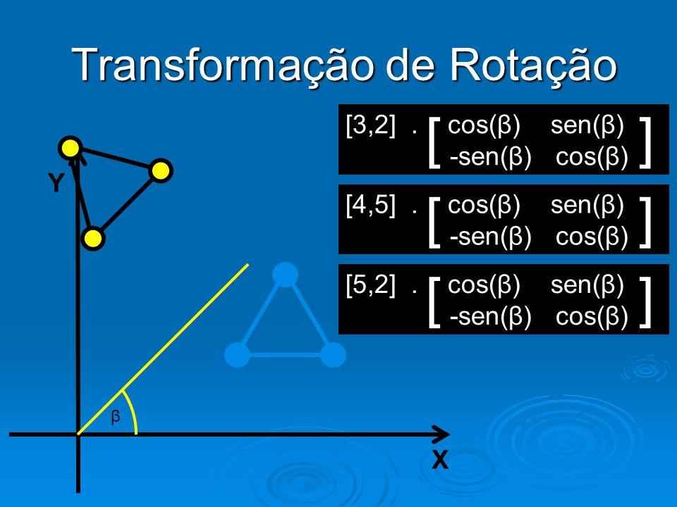 Y X Transformação de Rotação β [3,2]. cos(β) sen(β) -sen(β) cos(β) [] [4,5]. cos(β) sen(β) -sen(β) cos(β) [] [5,2]. cos(β) sen(β) -sen(β) cos(β) []
