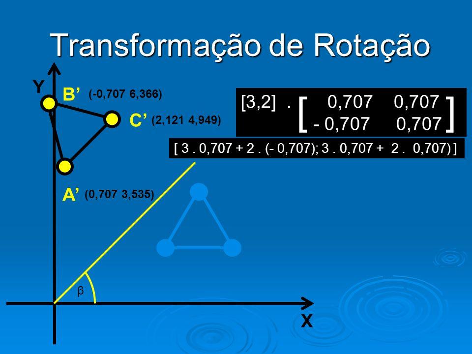 Y X (-0,707 6,366) (2,121 4,949) B A C Transformação de Rotação β [3,2]. 0,707 0,707 - 0,707 0,707 [] [ 3. 0,707 + 2. (- 0,707); 3. 0,707 + 2. 0,707)