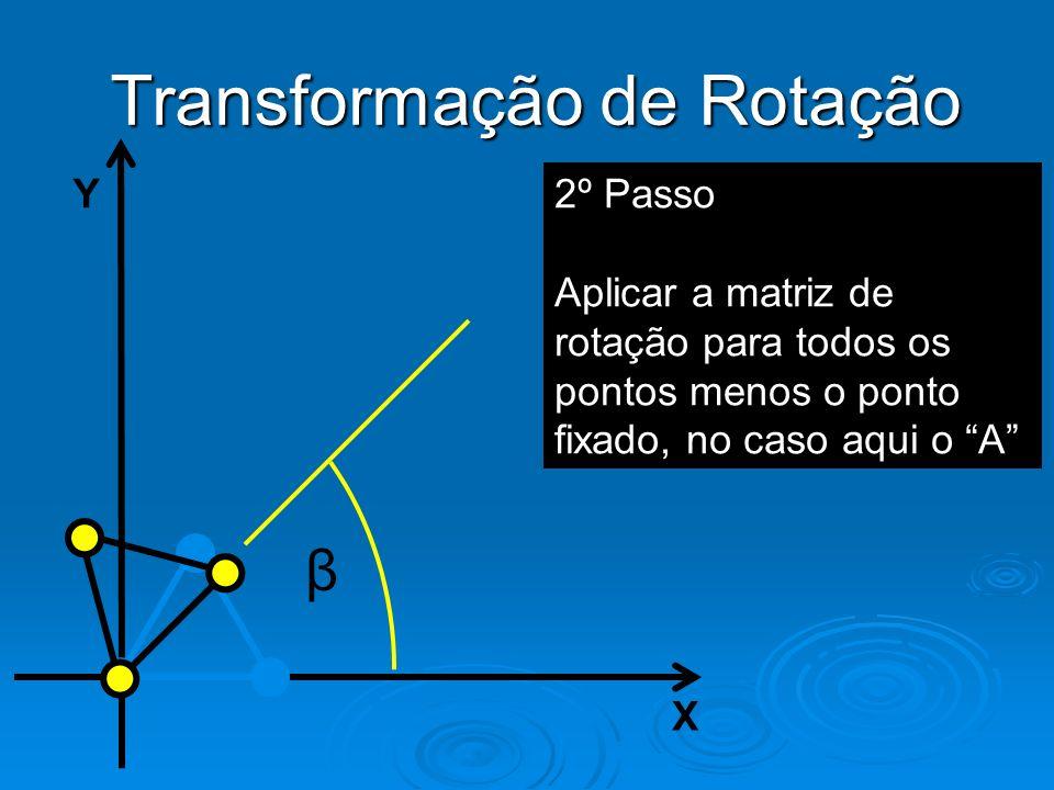 Y X Transformação de Rotação β 2º Passo Aplicar a matriz de rotação para todos os pontos menos o ponto fixado, no caso aqui o A