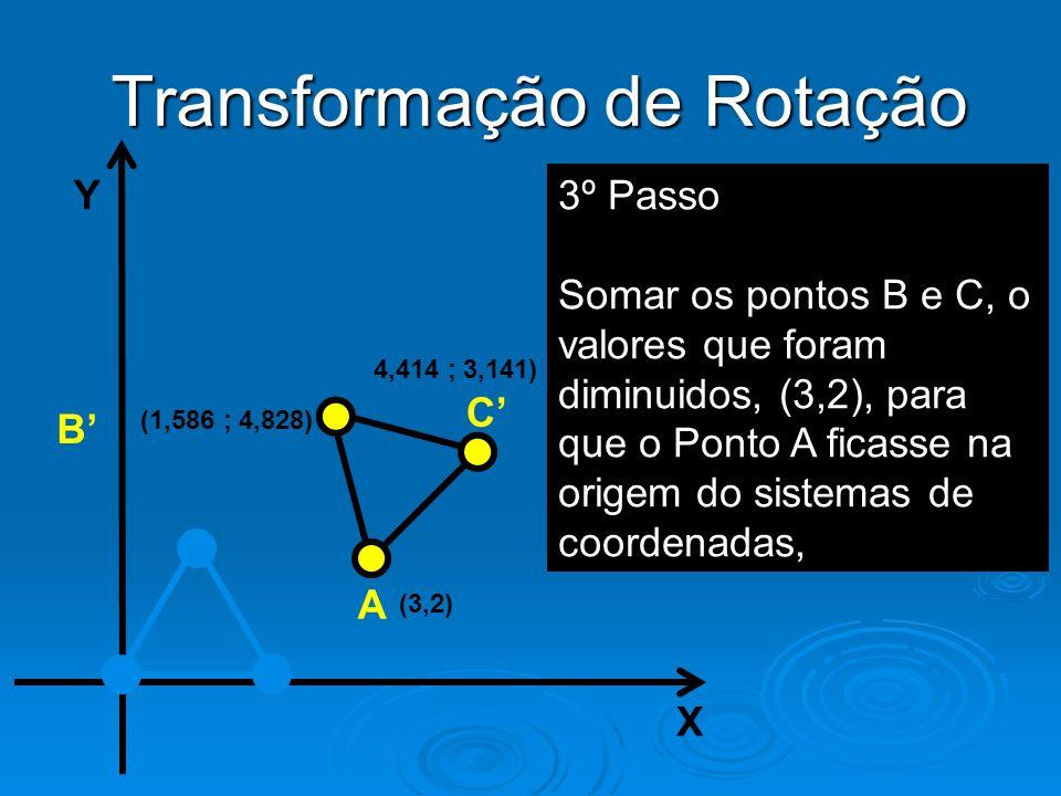 Y X Transformação de Rotação 3º Passo Somar os pontos B e C, o valores que foram diminuidos, (3,2), para que o Ponto A ficasse na origem do sistemas d