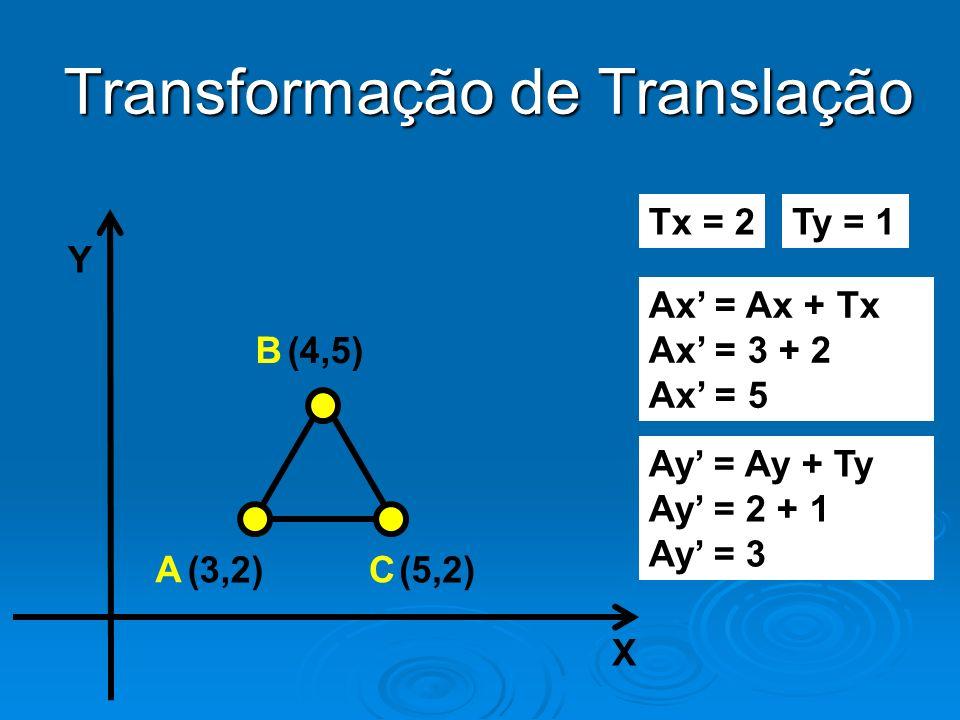 Y X (4,5) (3,2)(5,2) Tx = 2Ty = 1 B A C Ax = Ax + Tx Ax = 3 + 2 Ax = 5 Ay = Ay + Ty Ay = 2 + 1 Ay = 3 Transformação de Translação