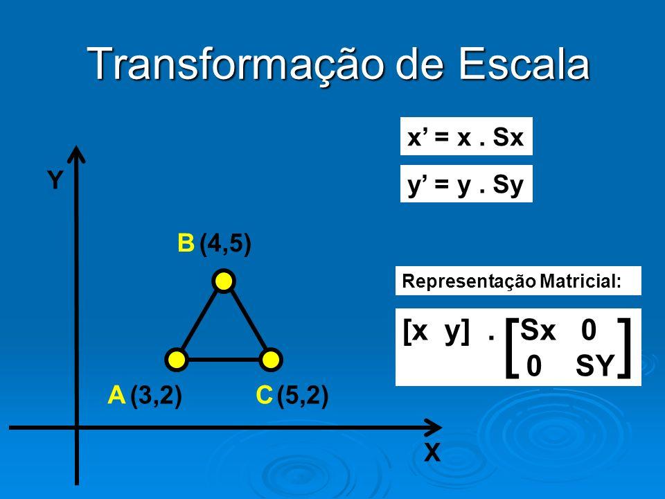 Y X (4,5) (3,2)(5,2) x = x. Sx y = y. Sy B A C Transformação de Escala Representação Matricial: [x y]. Sx 0 0 SY []