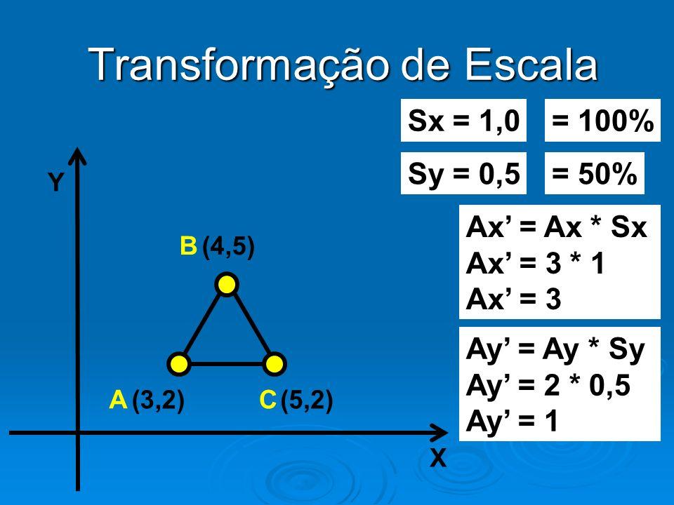Y X (4,5) (3,2)(5,2) Sx = 1,0 B A C Transformação de Escala = 100% Sy = 0,5= 50% Ax = Ax * Sx Ax = 3 * 1 Ax = 3 Ay = Ay * Sy Ay = 2 * 0,5 Ay = 1