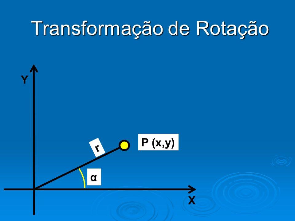 Y X P (x,y) α Transformação de Rotação r