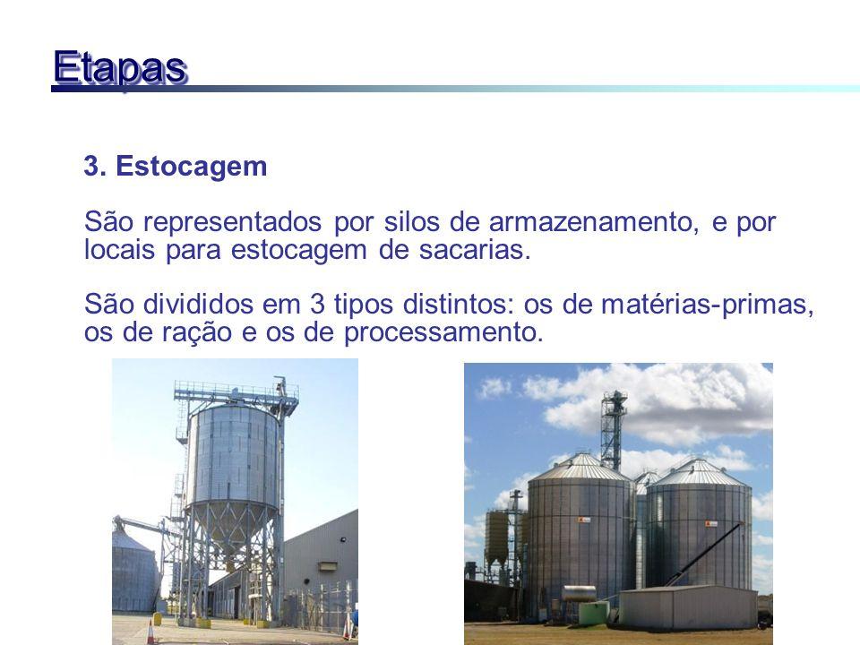 EtapasEtapas 3. Estocagem São representados por silos de armazenamento, e por locais para estocagem de sacarias. São divididos em 3 tipos distintos: o