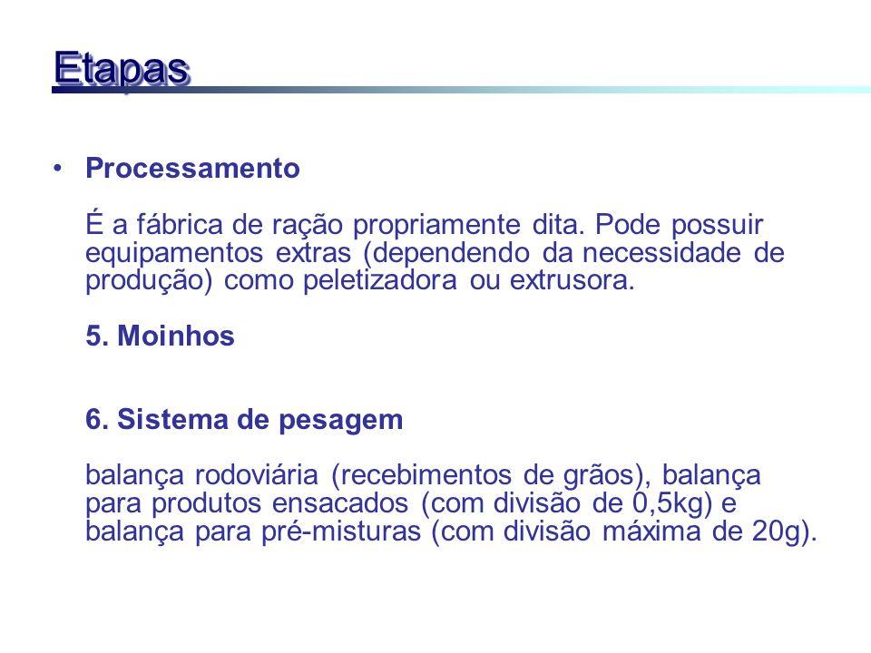 EtapasEtapas Processamento É a fábrica de ração propriamente dita. Pode possuir equipamentos extras (dependendo da necessidade de produção) como pelet