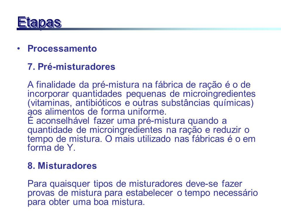 EtapasEtapas Processamento 7. Pré-misturadores A finalidade da pré-mistura na fábrica de ração é o de incorporar quantidades pequenas de microingredie