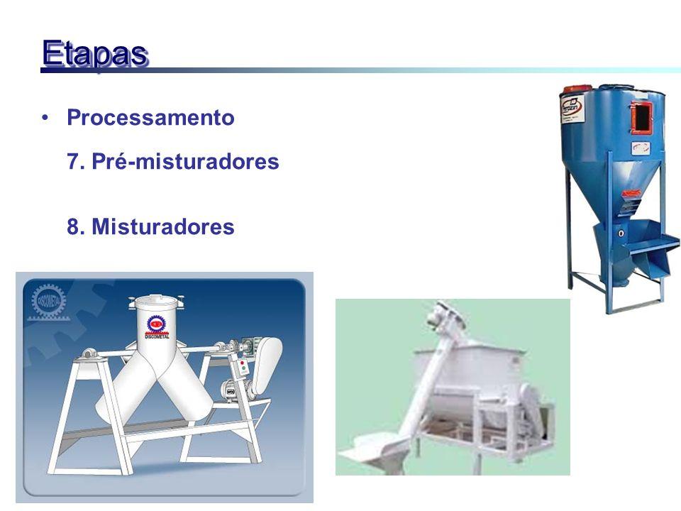 EtapasEtapas Processamento 7. Pré-misturadores 8. Misturadores