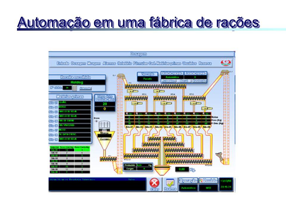 Automação em uma fábrica de rações