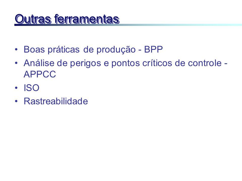 Outras ferramentas Boas práticas de produção - BPP Análise de perigos e pontos críticos de controle - APPCC ISO Rastreabilidade