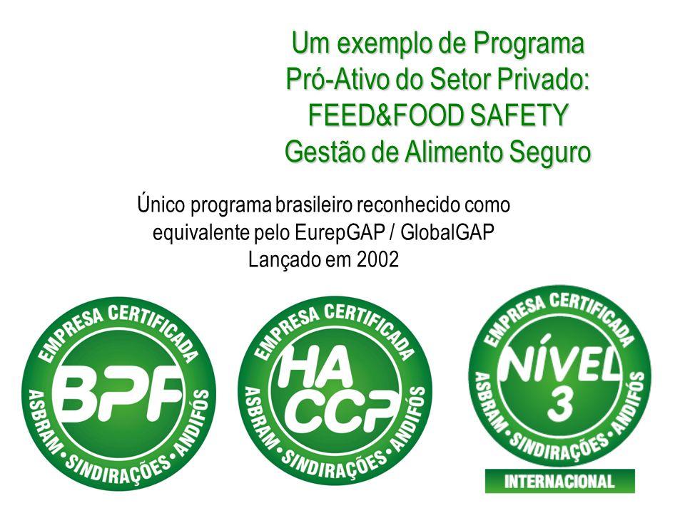 Um exemplo de Programa Pró-Ativo do Setor Privado: FEED&FOOD SAFETY Gestão de Alimento Seguro Único programa brasileiro reconhecido como equivalente p