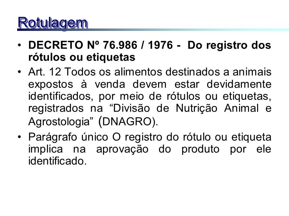 RotulagemRotulagem DECRETO Nº 76.986 / 1976 - Do registro dos rótulos ou etiquetas Art. 12 Todos os alimentos destinados a animais expostos à venda de