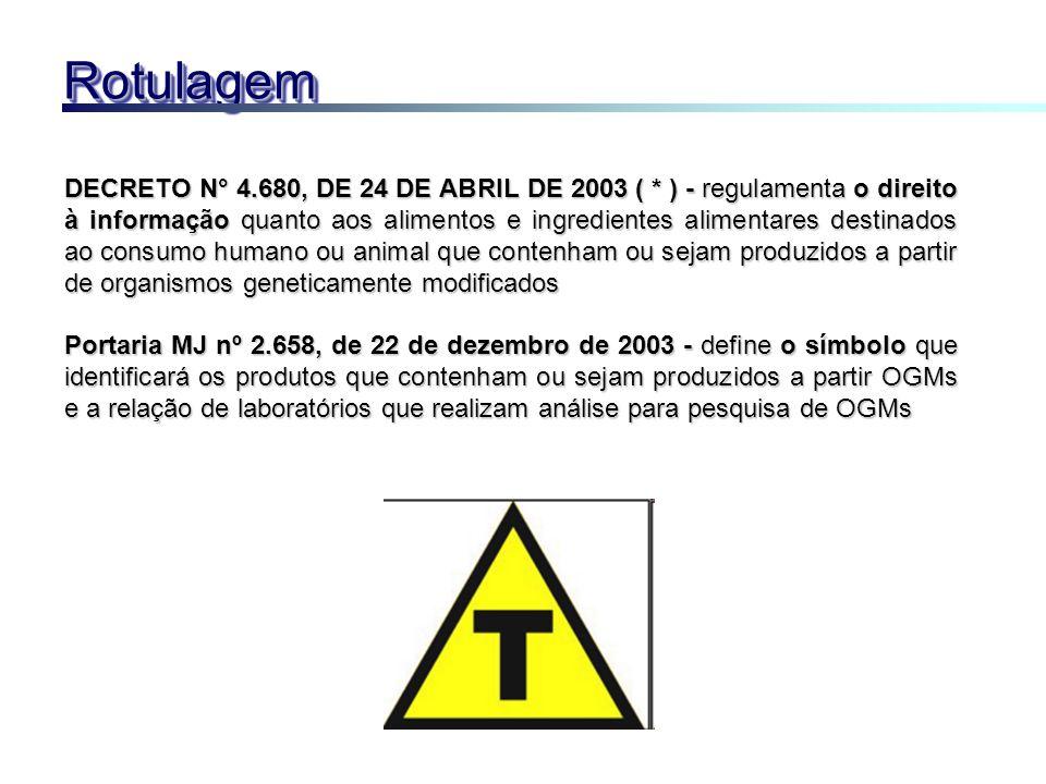 RotulagemRotulagem DECRETO N° 4.680, DE 24 DE ABRIL DE 2003 ( * ) - regulamenta o direito à informação quanto aos alimentos e ingredientes alimentares