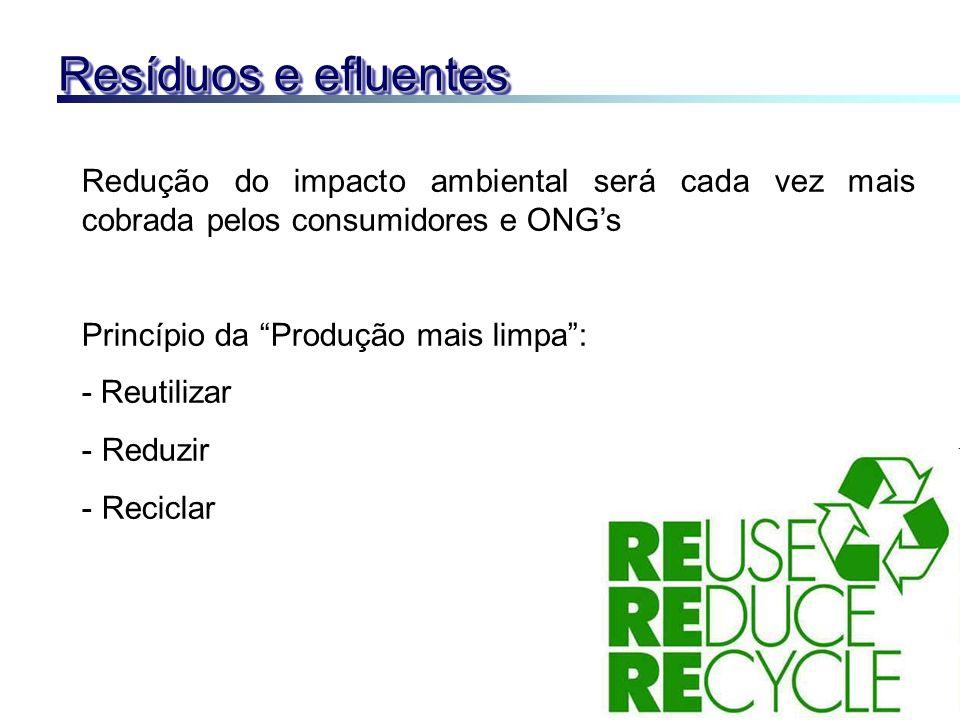 Resíduos e efluentes Redução do impacto ambiental será cada vez mais cobrada pelos consumidores e ONGs Princípio da Produção mais limpa: - Reutilizar