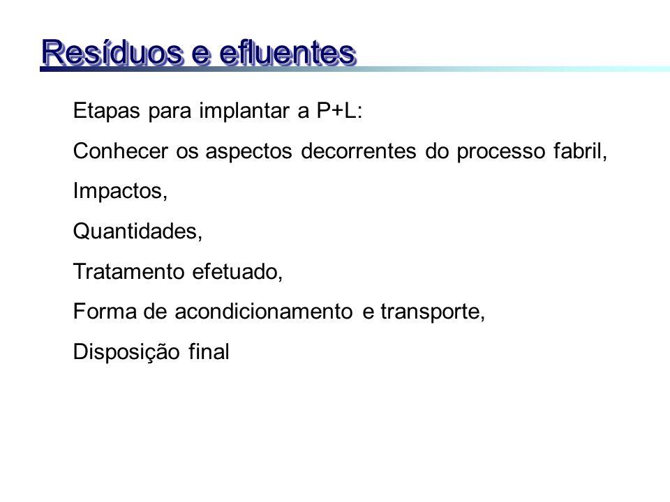Resíduos e efluentes Etapas para implantar a P+L: Conhecer os aspectos decorrentes do processo fabril, Impactos, Quantidades, Tratamento efetuado, For